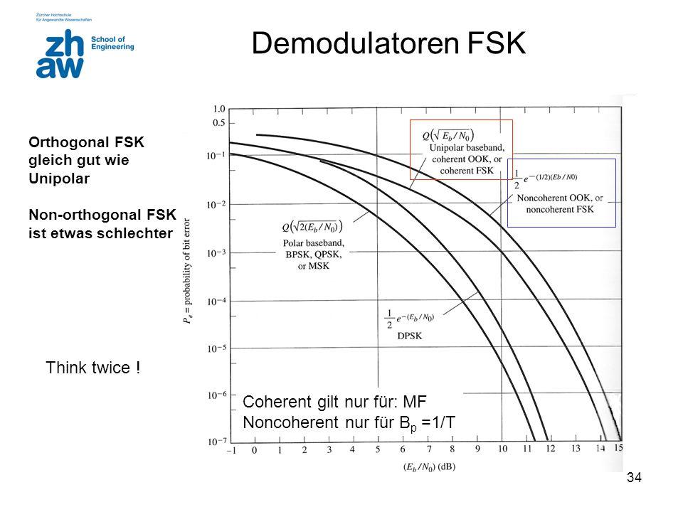 Demodulatoren FSK Think twice ! Coherent gilt nur für: MF