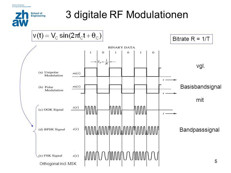 3 digitale RF Modulationen