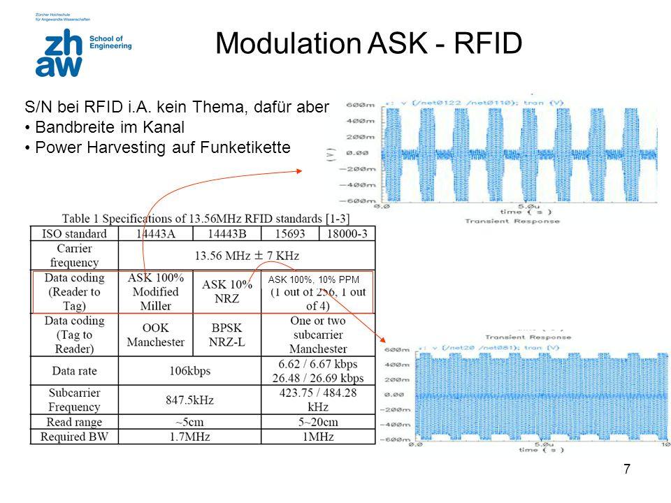 Modulation ASK - RFID S/N bei RFID i.A. kein Thema, dafür aber
