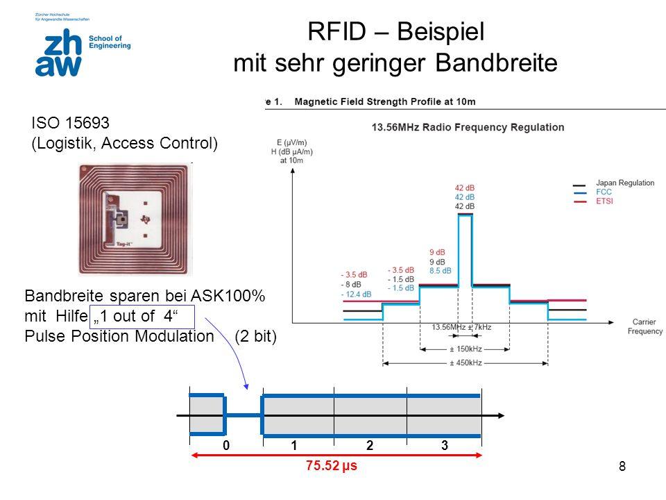 RFID – Beispiel mit sehr geringer Bandbreite
