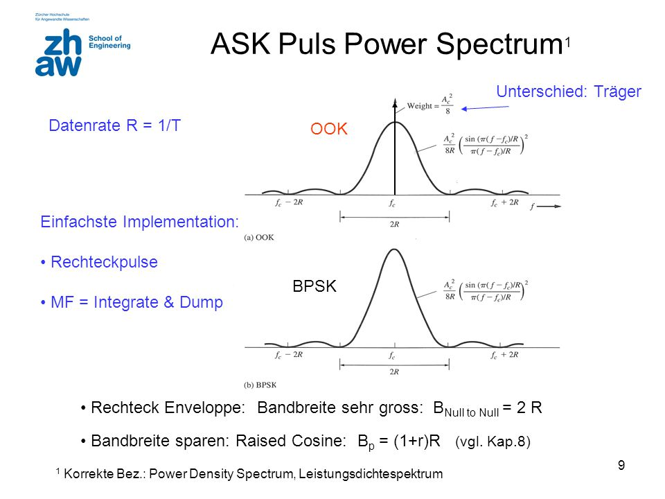 ASK Puls Power Spectrum1