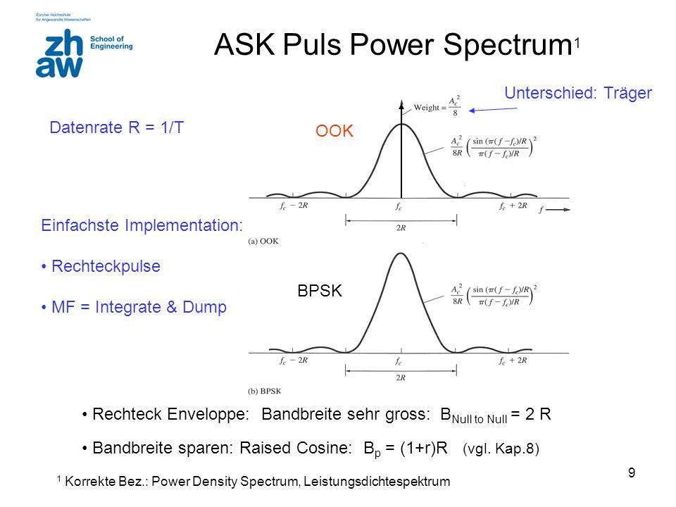 ASK Puls Power Spectrum1