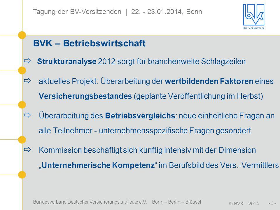 BVK – Betriebswirtschaft