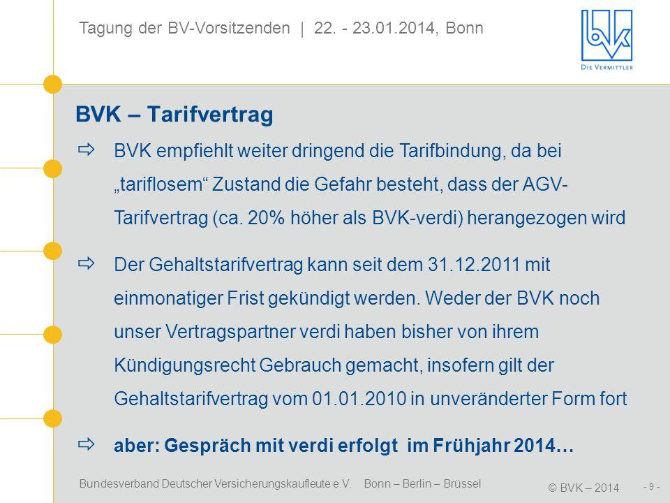 BVK – Tarifvertrag