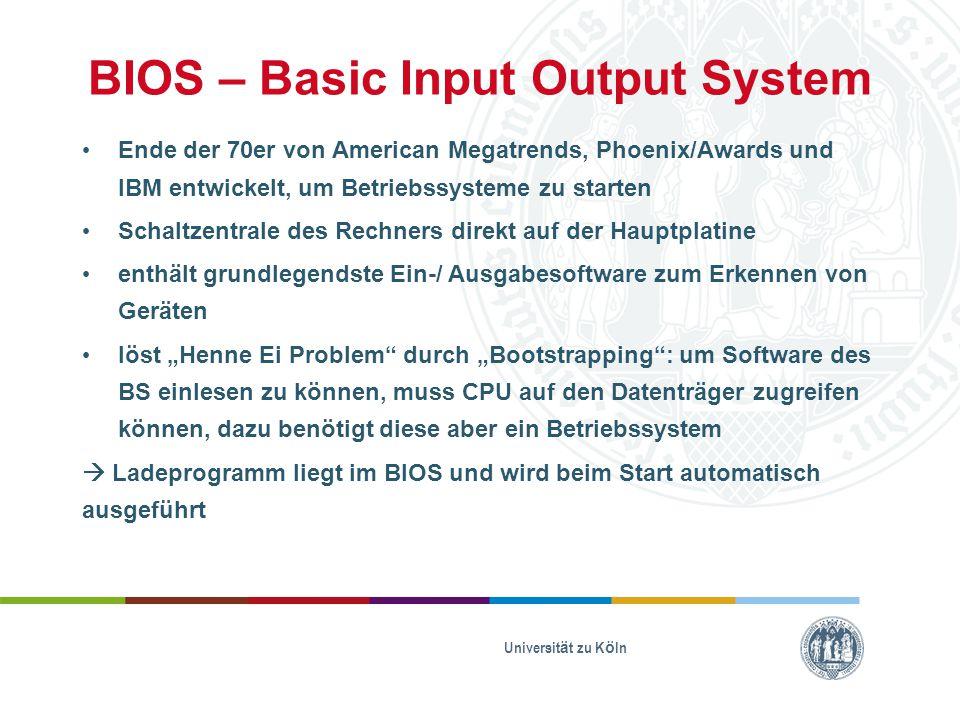 BIOS – Basic Input Output System