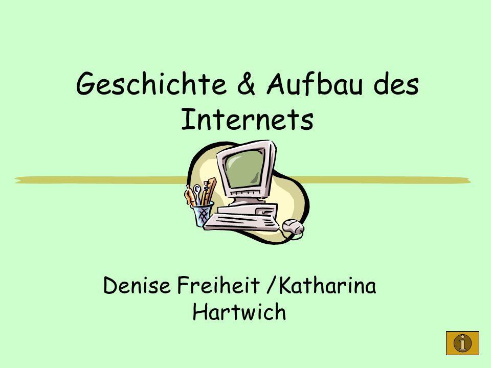 Geschichte & Aufbau des Internets
