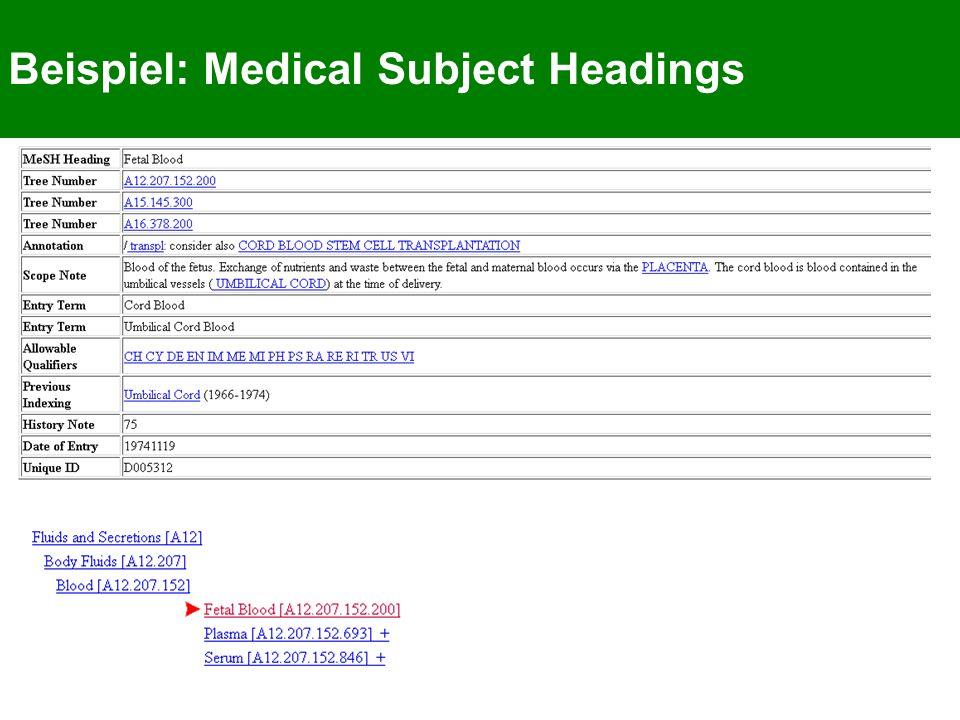 Beispiel: Medical Subject Headings