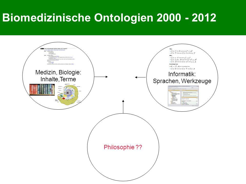 Biomedizinische Ontologien 2000 - 2012