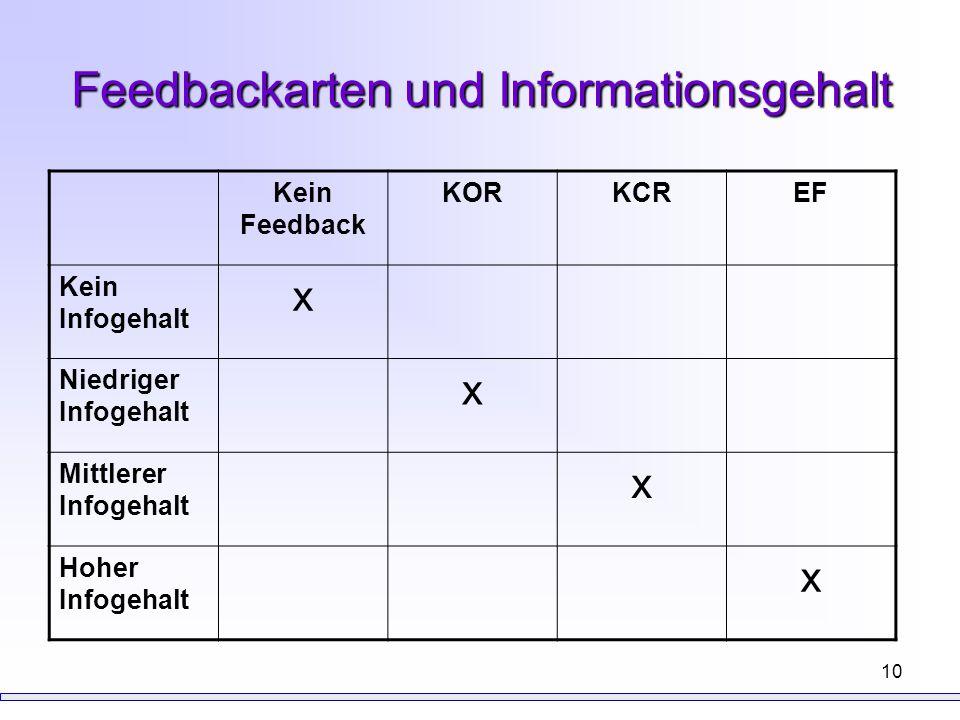 Feedbackarten und Informationsgehalt