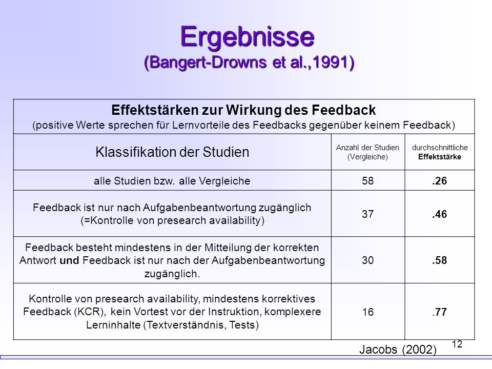 Ergebnisse (Bangert-Drowns et al.,1991)