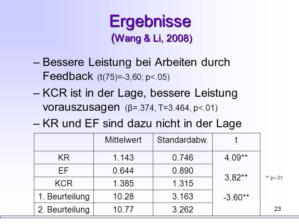 Ergebnisse (Wang & Li, 2008) Bessere Leistung bei Arbeiten durch Feedback (t(75)=-3,60; p<.05)