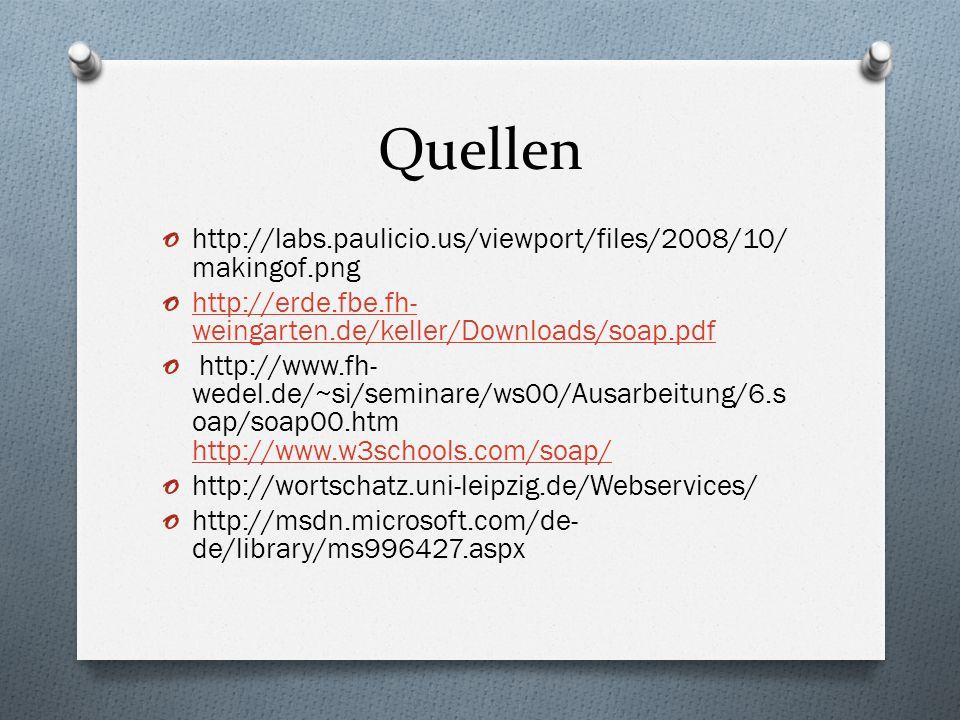 Quellen http://labs.paulicio.us/viewport/files/2008/10/makingof.png