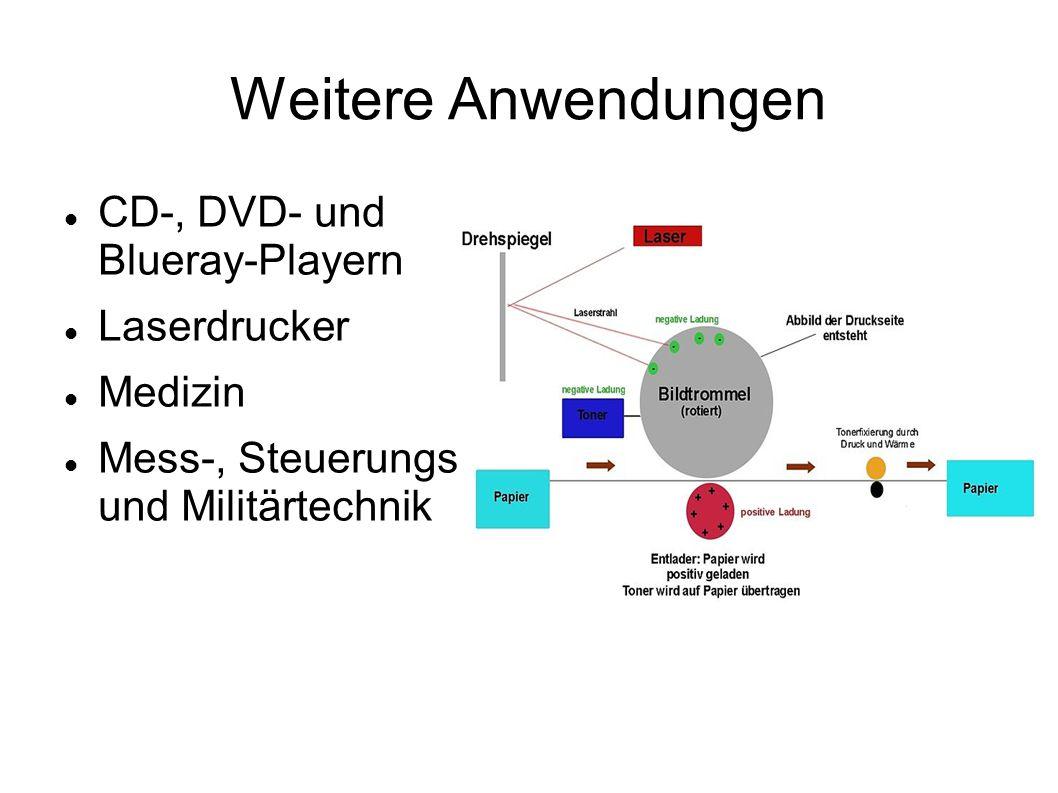 Weitere Anwendungen CD-, DVD- und Blueray-Playern Laserdrucker Medizin