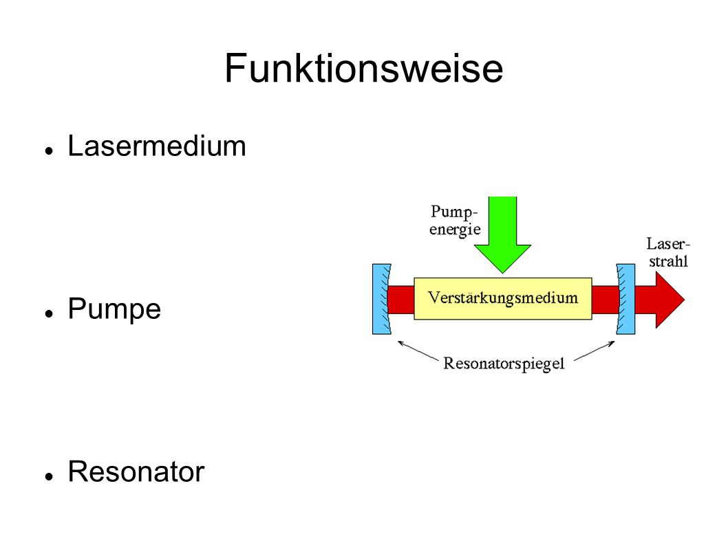 Funktionsweise Lasermedium Pumpe Resonator
