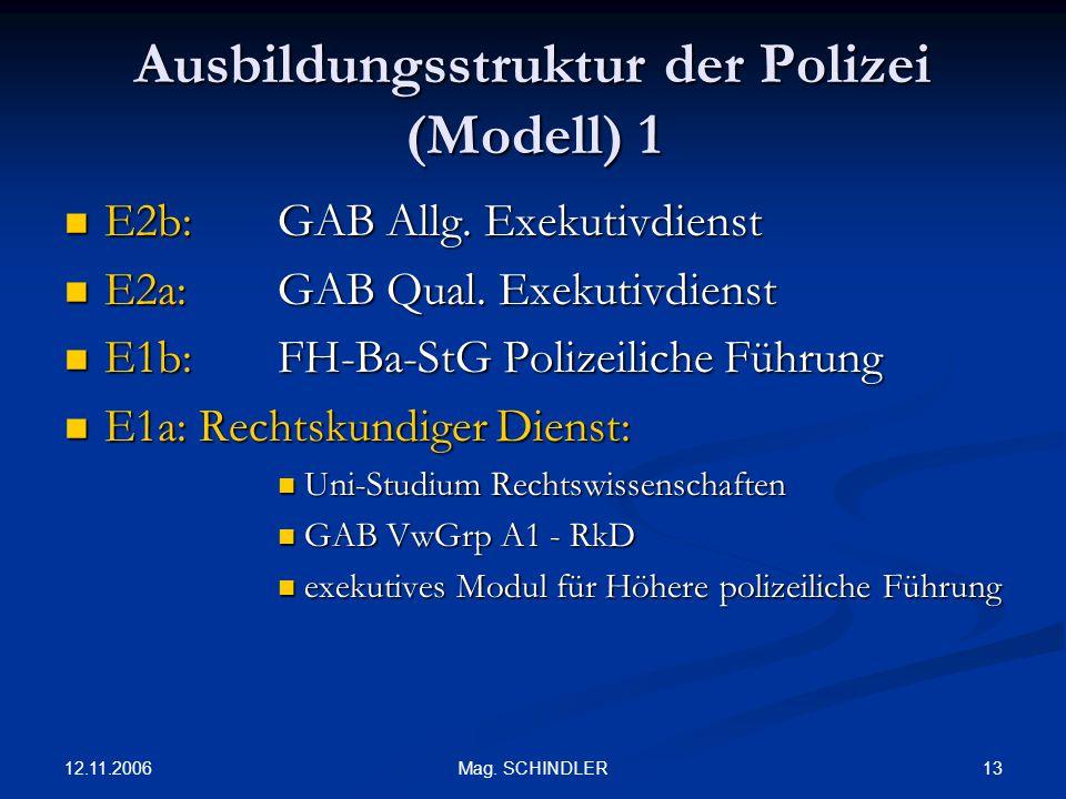 Ausbildungsstruktur der Polizei (Modell) 1