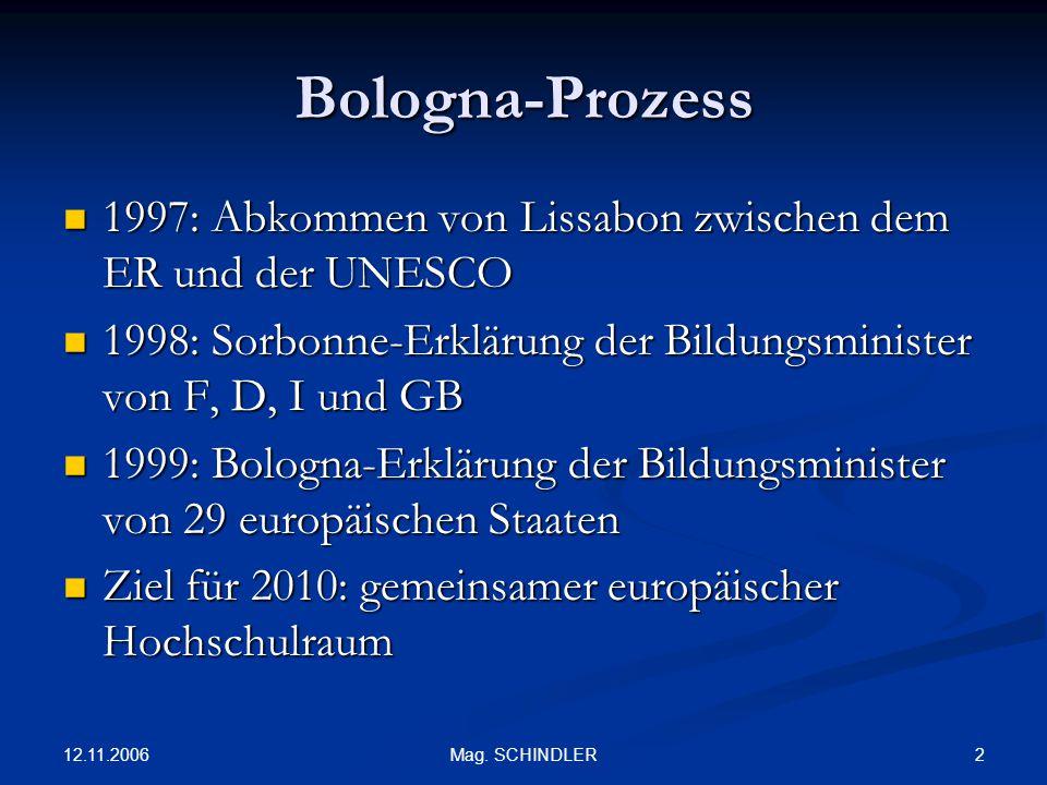 Bologna-Prozess 1997: Abkommen von Lissabon zwischen dem ER und der UNESCO. 1998: Sorbonne-Erklärung der Bildungsminister von F, D, I und GB.