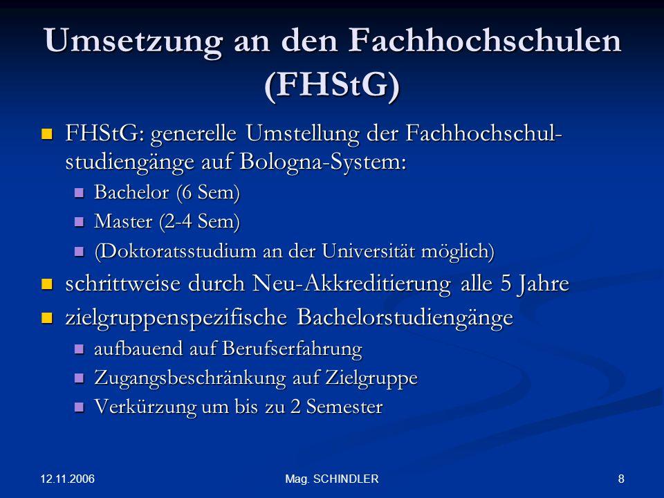 Umsetzung an den Fachhochschulen (FHStG)