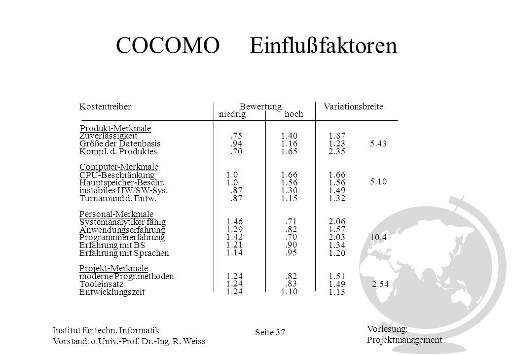 COCOMO Einflußfaktoren