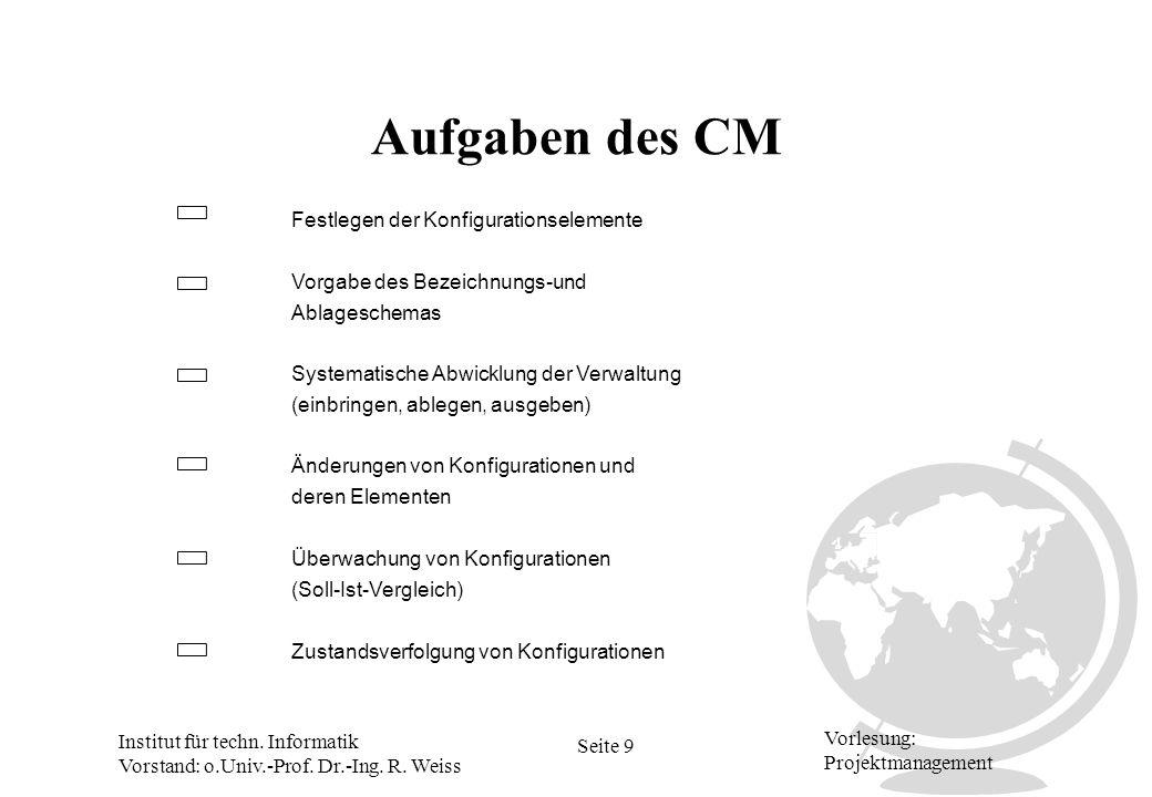 Aufgaben des CM Festlegen der Konfigurationselemente