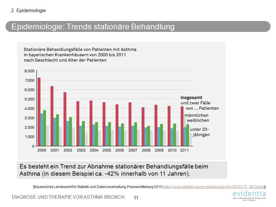 Epidemiologie: Trends stationäre Behandlung