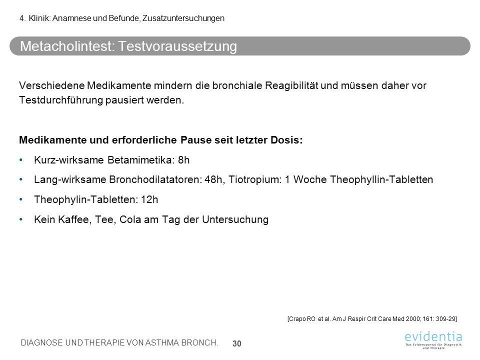 Metacholintest: Testvoraussetzung