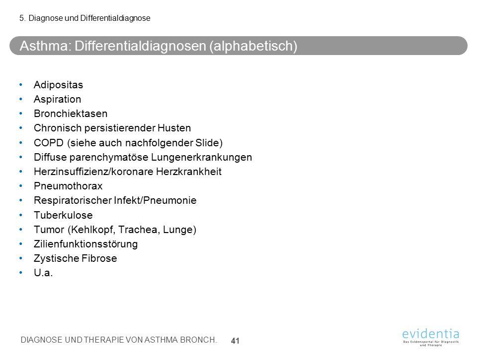 Asthma: Differentialdiagnosen (alphabetisch)