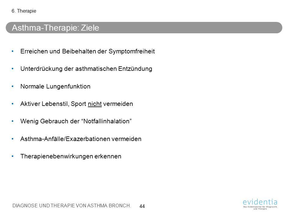 Asthma-Therapie: Ziele