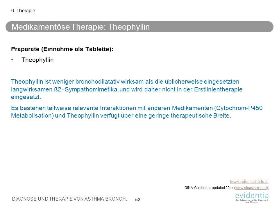Medikamentöse Therapie: Theophyllin