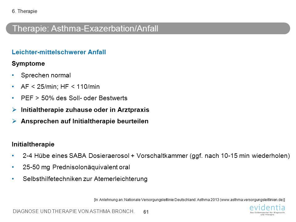 Therapie: Asthma-Exazerbation/Anfall