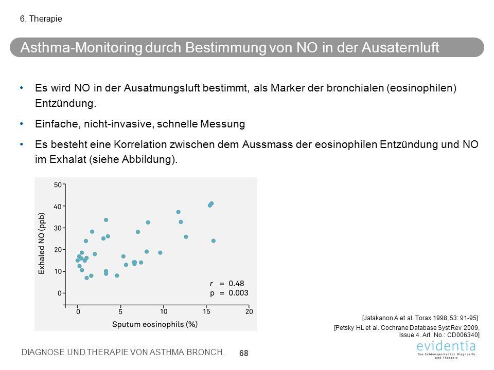 Asthma-Monitoring durch Bestimmung von NO in der Ausatemluft