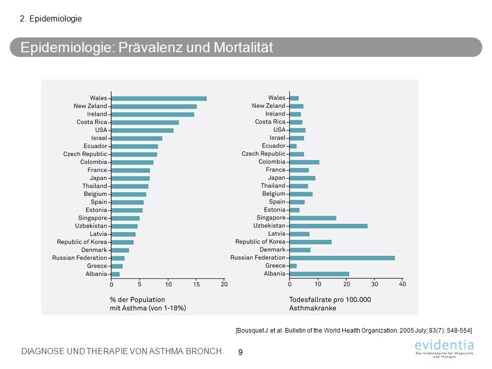 Epidemiologie: Prävalenz und Mortalität