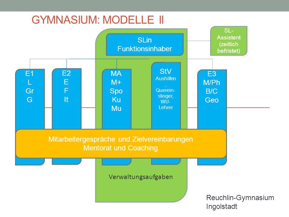 Gymnasium: modelle II SLin Funktionsinhaber StV E1 L Gr G E2 E F It MA