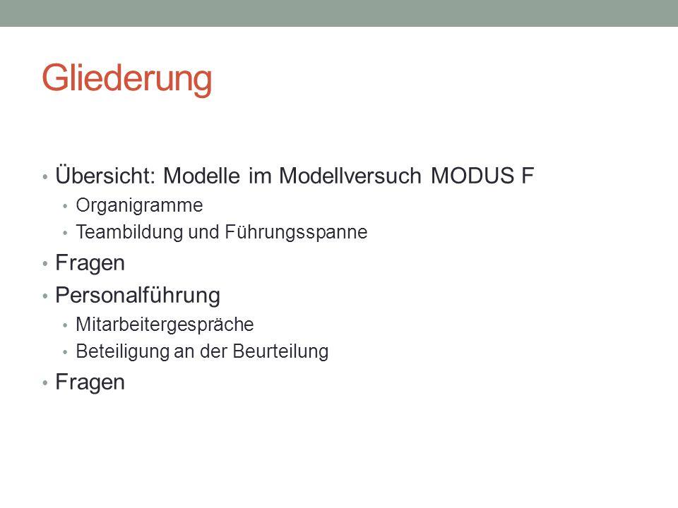 Gliederung Übersicht: Modelle im Modellversuch MODUS F Fragen