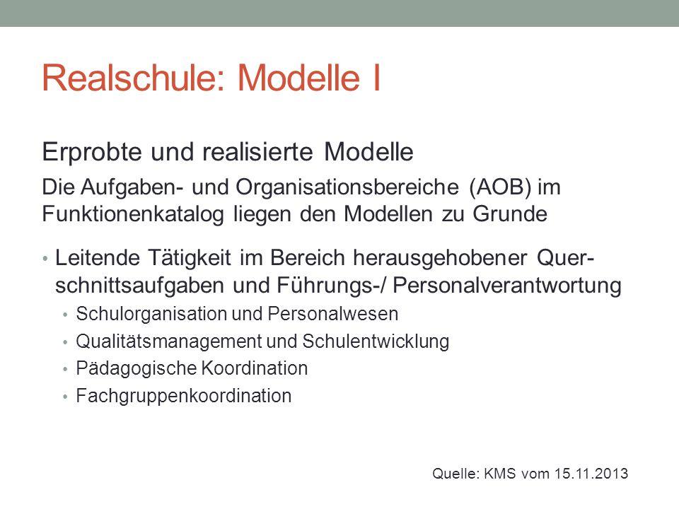 Realschule: Modelle I Erprobte und realisierte Modelle