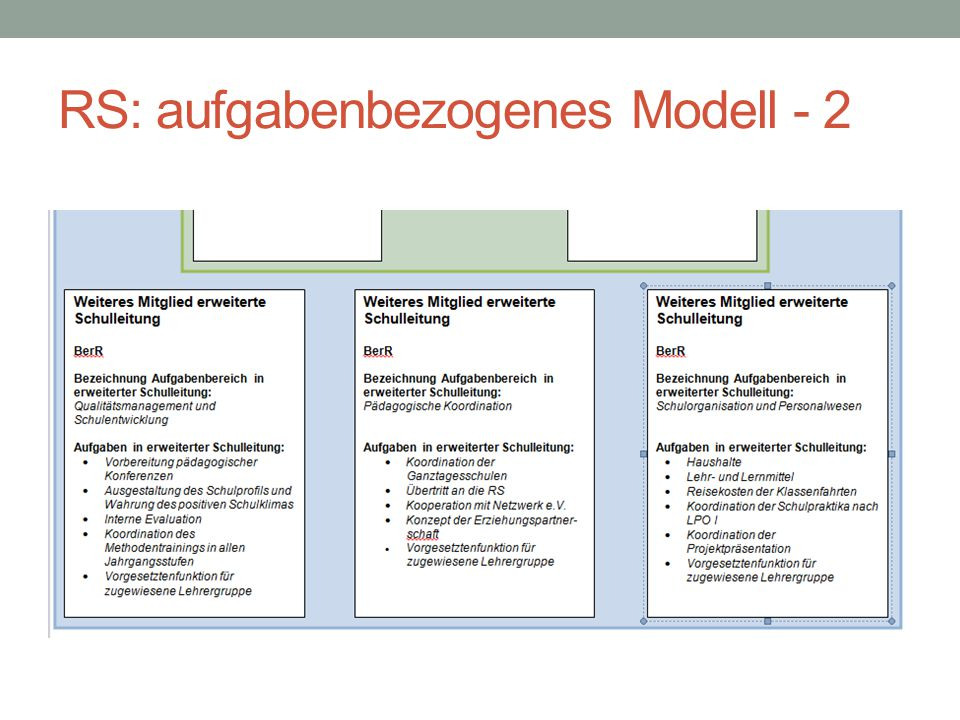 RS: aufgabenbezogenes Modell - 2