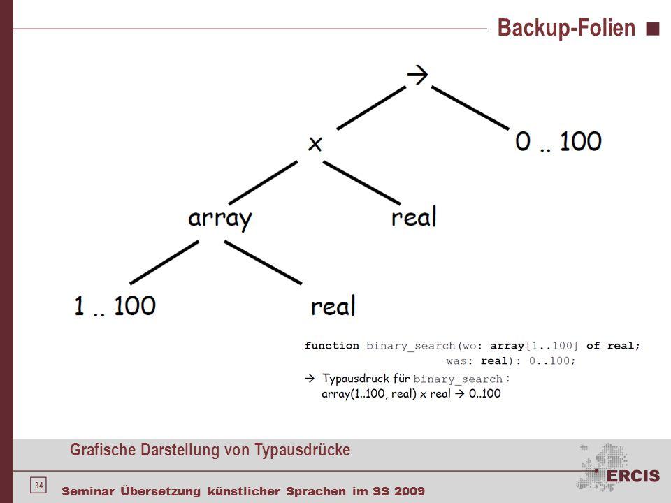 Backup-Folien Syntaxgesteuerte Überprüfung von Typen