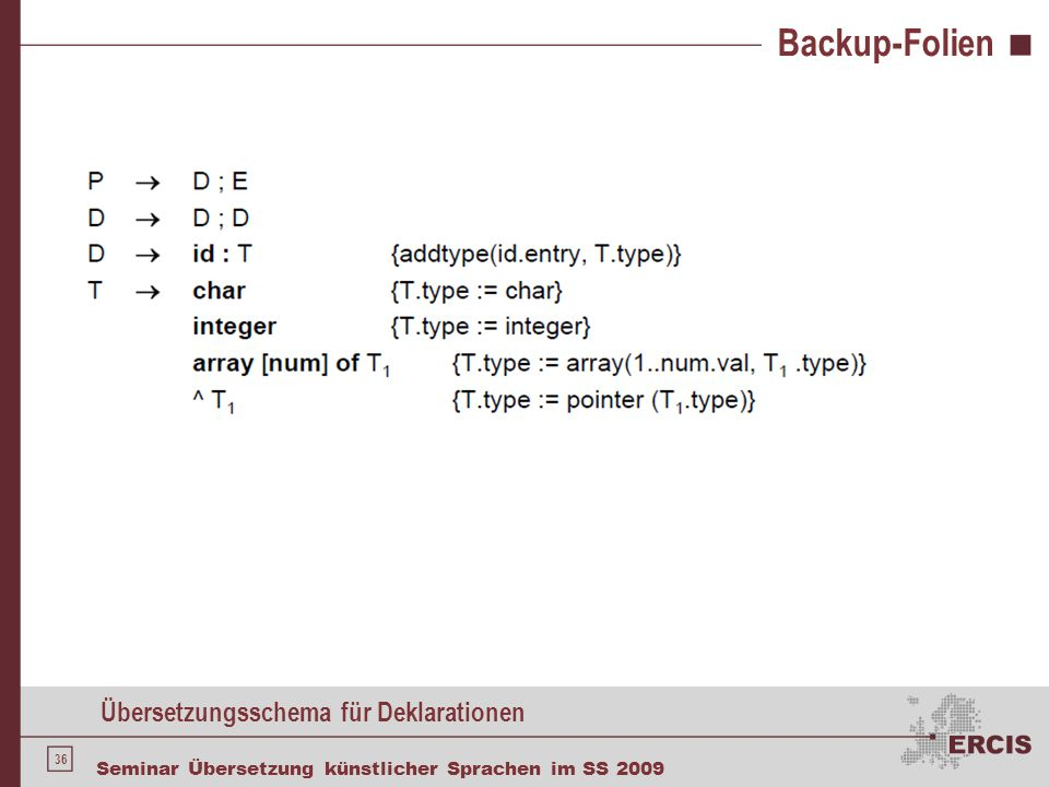 Backup-Folien Übersetzungsschema für Anweisungen