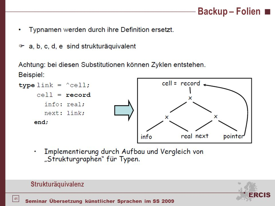 Backup-Folien Ererbte Attribute - Typdeklarationen