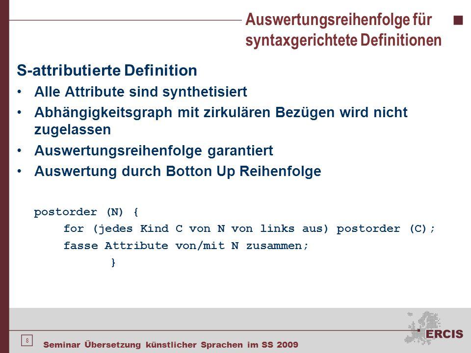 Auswertungsreihenfolge für syntaxgerichtete Definitionen