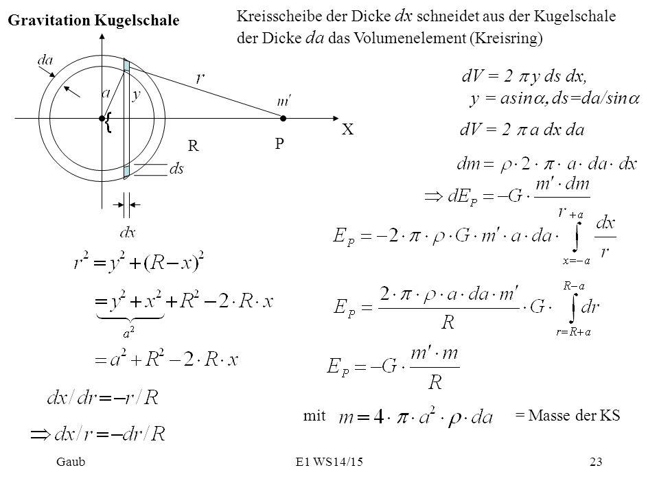 Gravitation Kugelschale