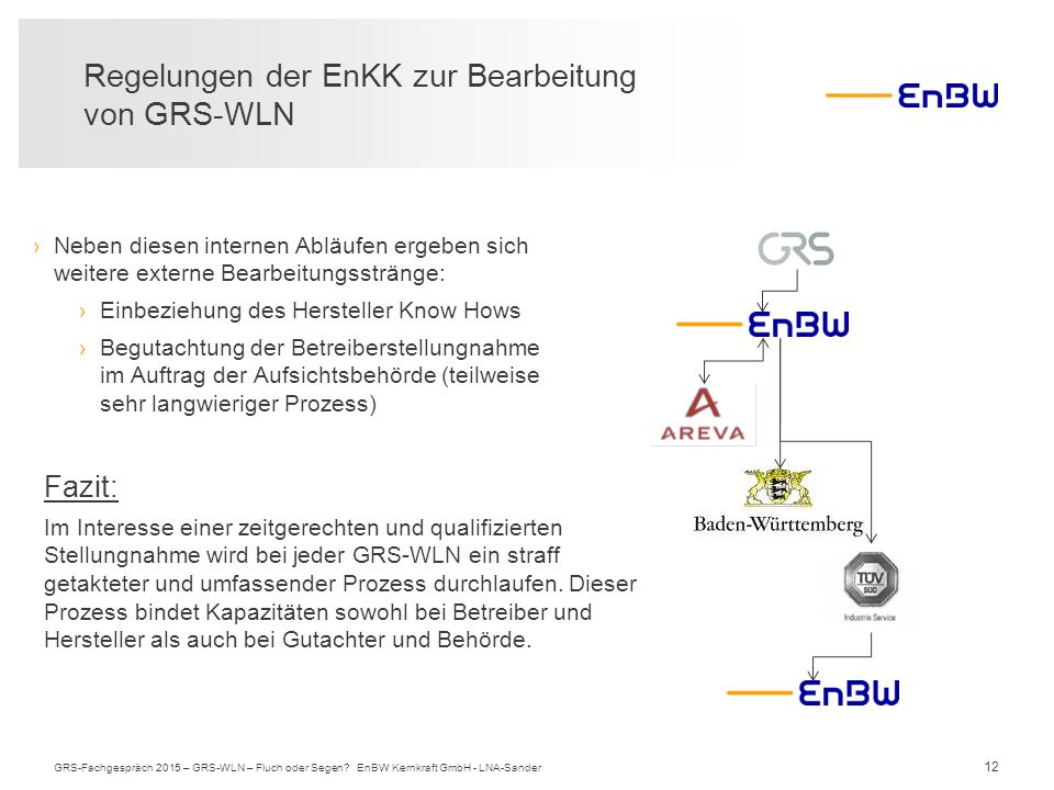 Regelungen der EnKK zur Bearbeitung von GRS-WLN