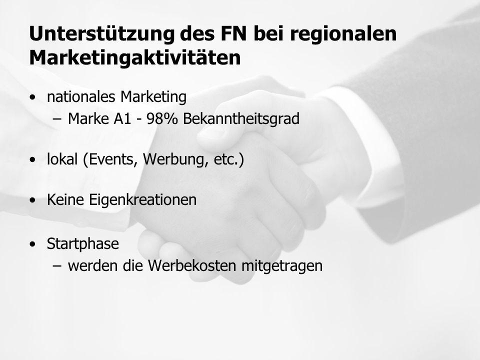 Unterstützung des FN bei regionalen Marketingaktivitäten