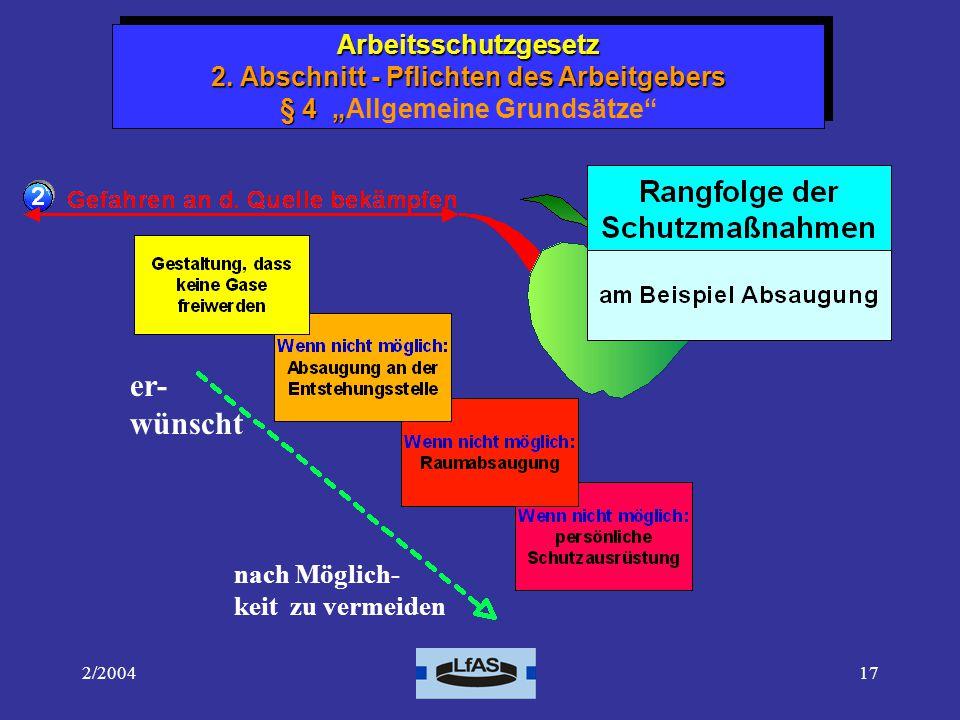 """Arbeitsschutzgesetz 2. Abschnitt - Pflichten des Arbeitgebers § 4 """"Allgemeine Grundsätze"""