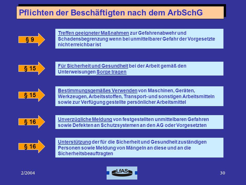 Pflichten der Beschäftigten nach dem ArbSchG