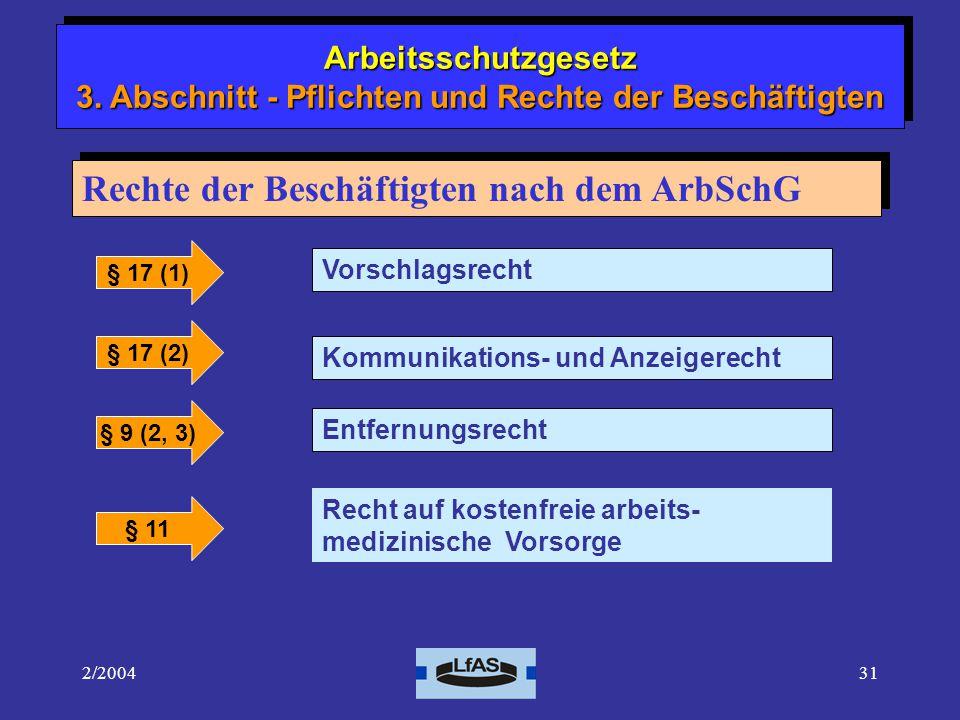 Rechte der Beschäftigten nach dem ArbSchG