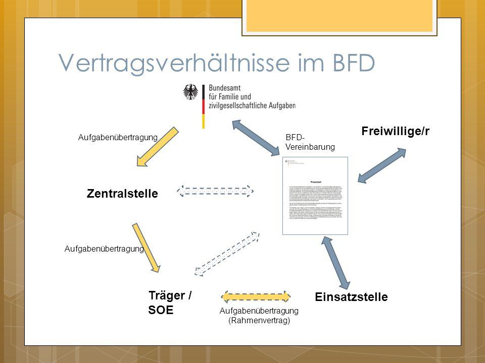 Vertragsverhältnisse im BFD
