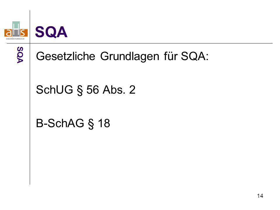 SQA SQA Gesetzliche Grundlagen für SQA: SchUG § 56 Abs. 2 B-SchAG § 18