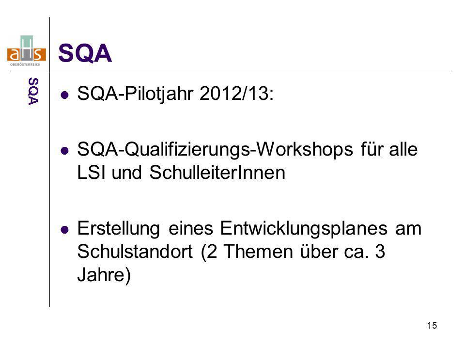 SQA SQA. SQA-Pilotjahr 2012/13: SQA-Qualifizierungs-Workshops für alle LSI und SchulleiterInnen.