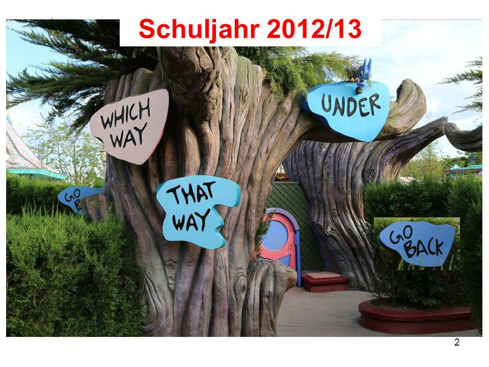 Schuljahr 2012/13 Jahresthema