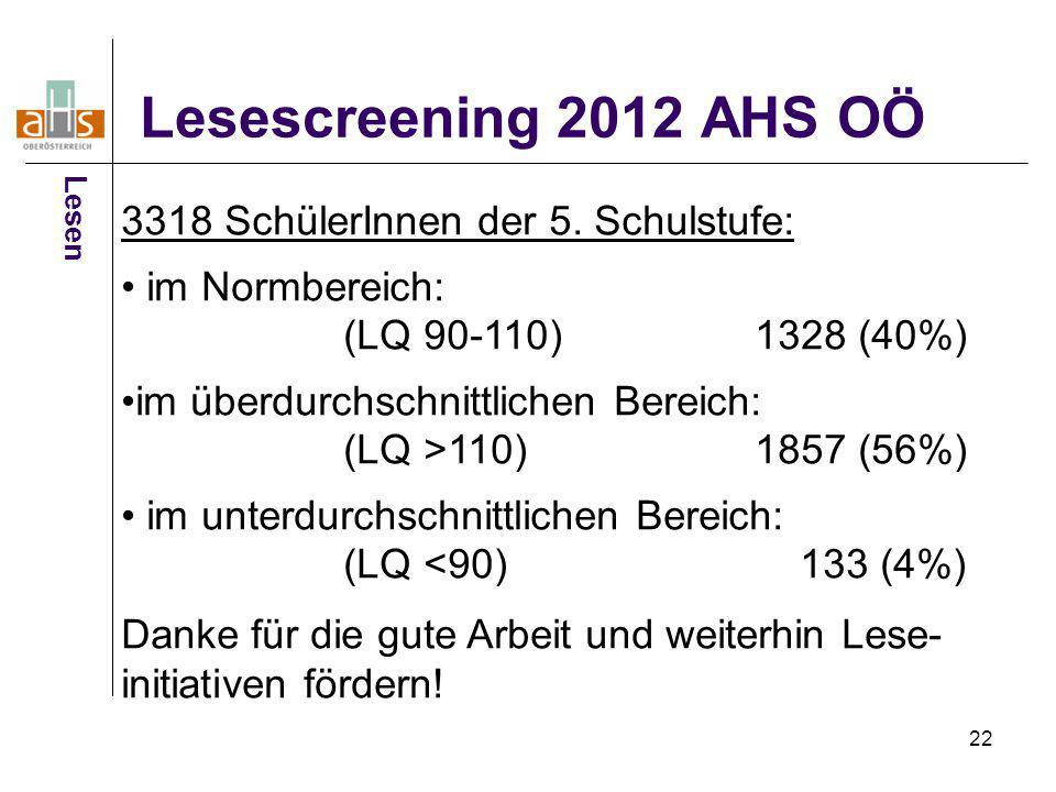 Lesescreening 2012 AHS OÖ 3318 SchülerInnen der 5. Schulstufe: